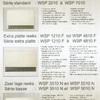 Electro Stinkens - Elektrische verwarming